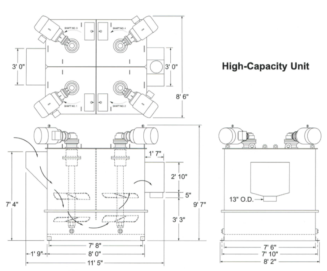 High-Capacity-Unit